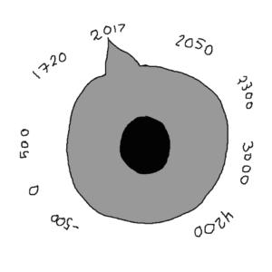 La máquina del tiempo - Ilustración de Börkur Sigurbjörnsson